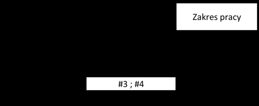 Podział friendów na rodzaje (tabela. Dariusz Porada)