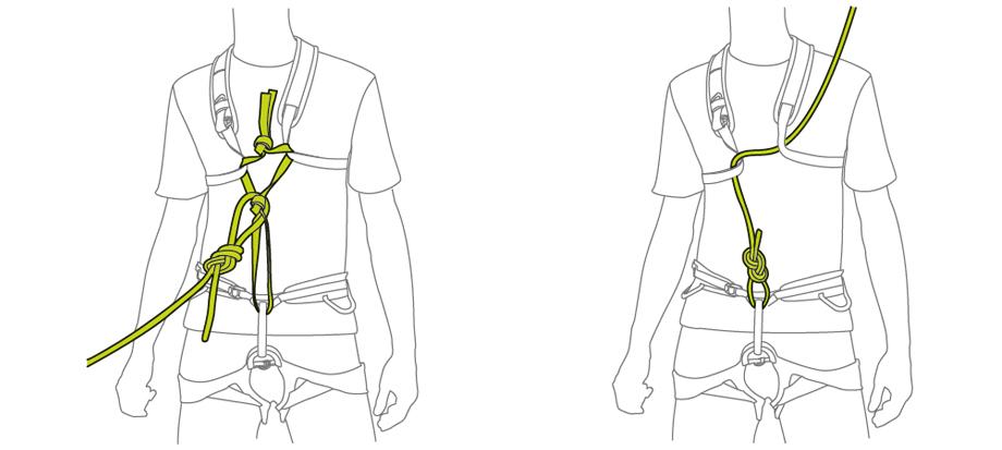 Połączenie uprzęży biodrowej z pasem piersiowym (grafika. Edelrid)